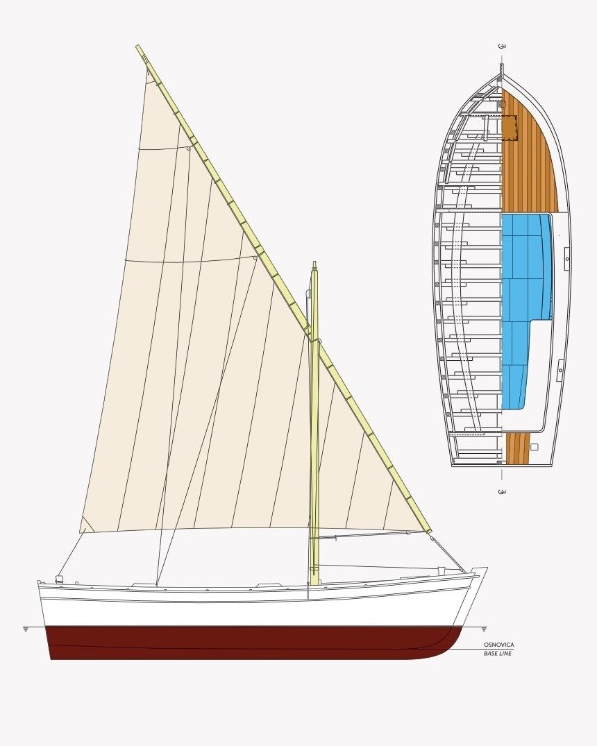 Boat types in Betina today | Betina museum of wooden